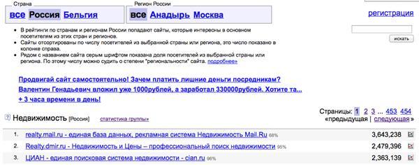Данные LiveInternet  http   www.liveinternet.ru rating ru realty month.html 066dce849e5