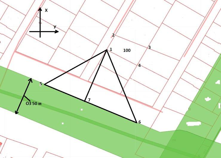 Геометрия для загородной недвижимости