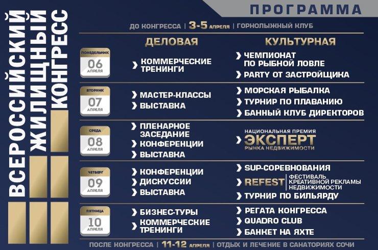 Сочинский конгресс соберет ведущих девелоперов, риэлторов и банкиров России