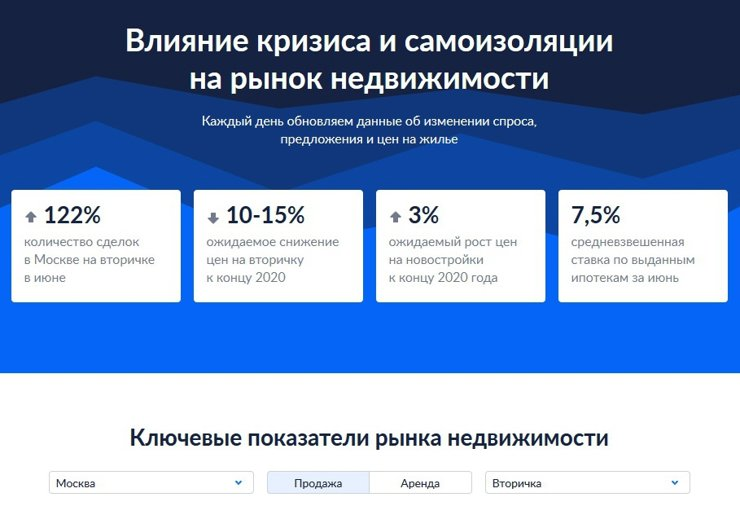 Пользователи Циан получили возможность проверить «Пульс рынка»