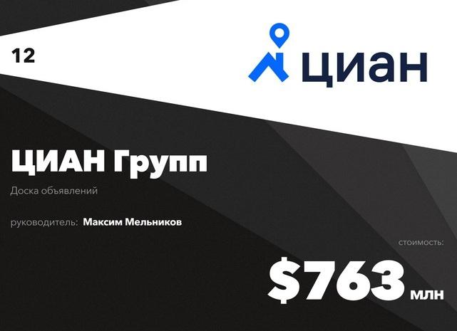 Циан вошел в список самых дорогих компаний Рунета по версии Forbes
