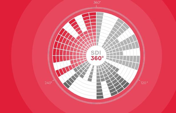 Составлен рейтинг цифровой зрелости застройщиков