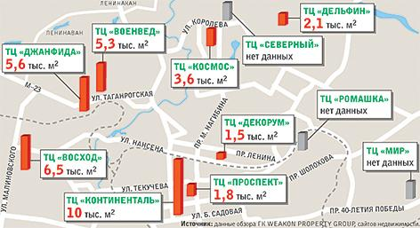Небольшие торговые центры востребованы в Ростове-на-Дону