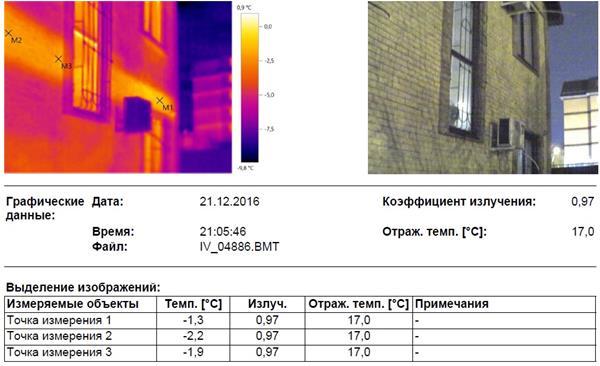 Почему в доме/квартире холодно? Как избежать покупки некачественного жилья?