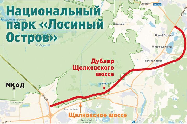 Перевод сайта на https Щёлковское шоссе развитие сайта Улица Старый Гай