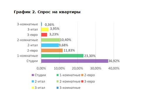 Эксперты рассказали, кто и зачем покупает жилье на российских курортах