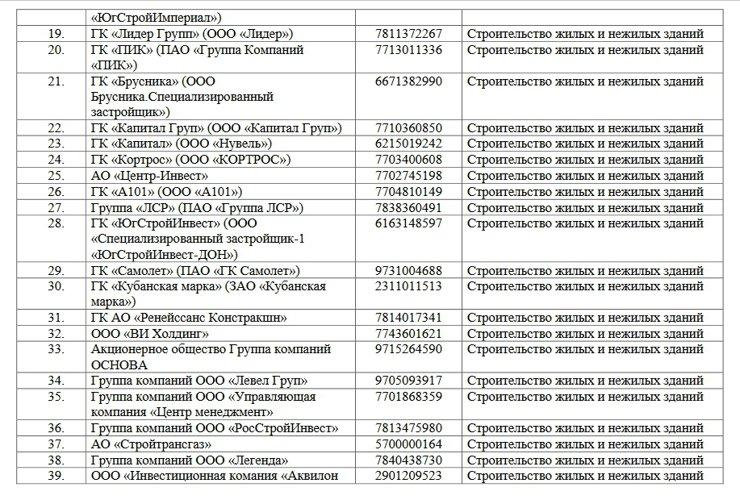Эталон - один из 5 российских публичных застройщиков - Страница 2 Ekonomiki2