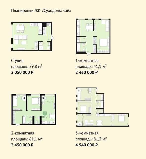 Жильцы «Суходольского» хвалят архитекторов за ниши, предусмотренные для шкафов-купе, и отсутствие «лишних» метров